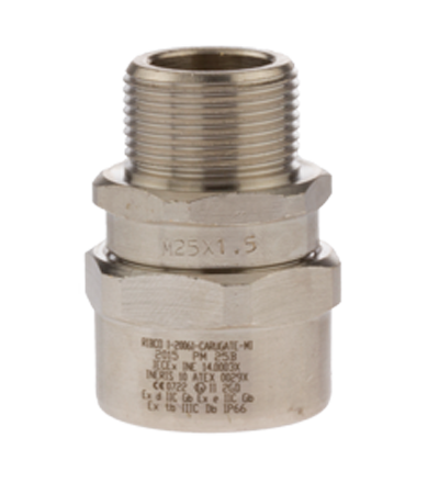 Cable glands for non armoured cables